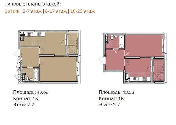 "квартиры от ЖК ""Теремки"" на Заболотного"